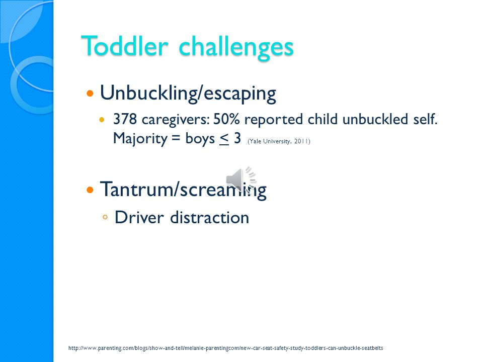 Toddler challenges Unbuckling/escaping 378 caregivers: 50% reported child unbuckled self.