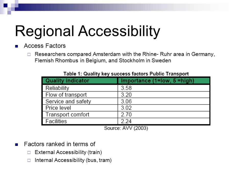 Access Factors  Researchers compared Amsterdam with the Rhine- Ruhr area in Germany, Flemish Rhombus in Belgium, and Stockholm in Sweden Factors ranked in terms of  External Accessibility (train)  Internal Accessibility (bus, tram) Regional Accessibility