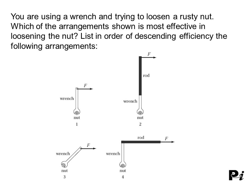 You are using a wrench and trying to loosen a rusty nut. Which of the arrangements shown is most effective in loosening the nut? List in order of desc