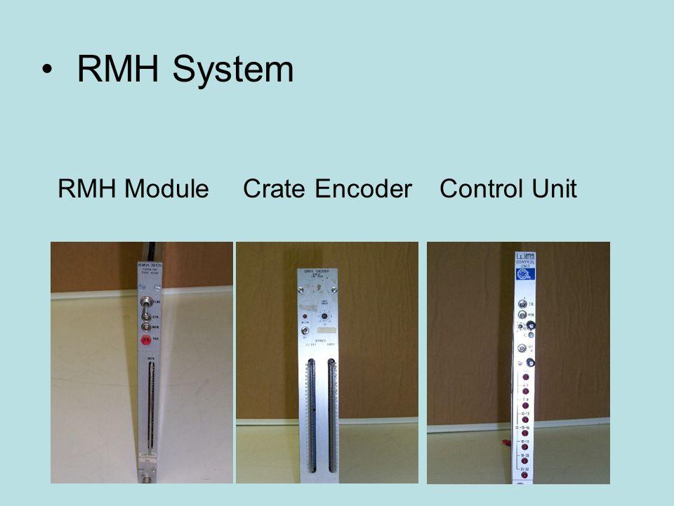 RMH System RMH ModuleCrate EncoderControl Unit