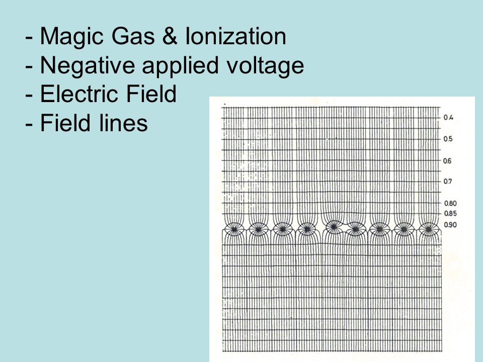 - Magic Gas & Ionization - Negative applied voltage - Electric Field - Field lines
