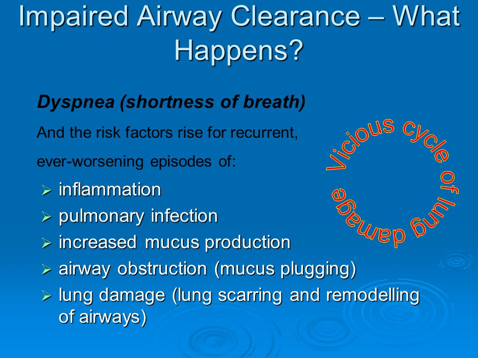 Impaired Airway Clearance – What Happens.