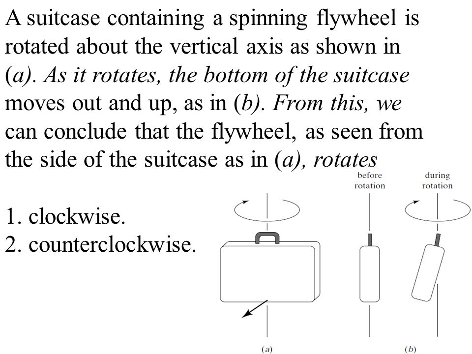 A suitcase containing a spinning flywheel is rotated about the vertical axis as shown in (a).