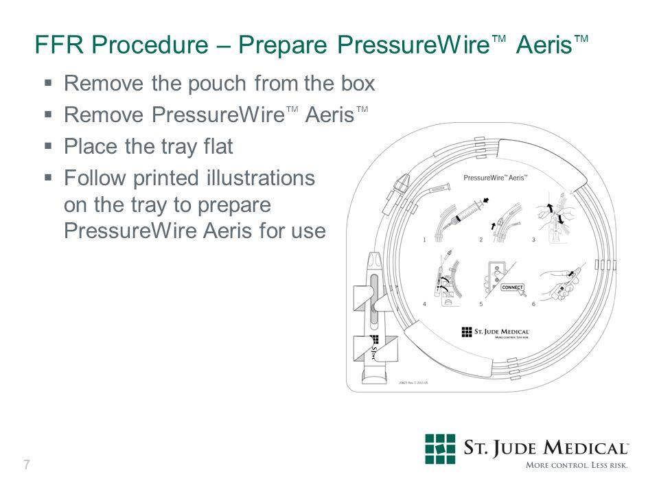FFR Procedure – Prepare PressureWire ™ Aeris ™  Remove the pouch from the box  Remove PressureWire ™ Aeris ™  Place the tray flat  Follow printed
