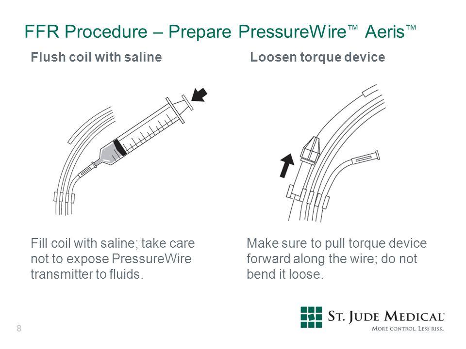 FFR Procedure – Prepare PressureWire ™ Aeris ™ Flush coil with saline Fill coil with saline; take care not to expose PressureWire transmitter to fluid