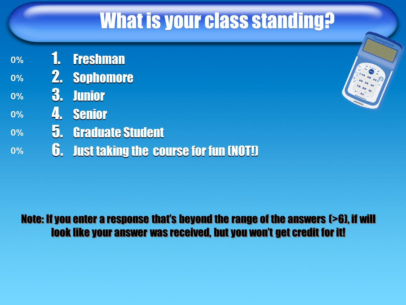 What is your class standing.1. Freshman 2. Sophomore 3.