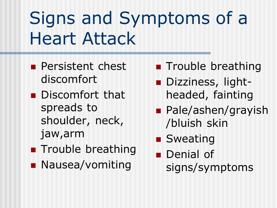 Signs and Symptoms of a Heart Attack Persistent chest discomfort Discomfort that spreads to shoulder, neck, jaw,arm Trouble breathing Nausea/vomiting Trouble breathing Dizziness, light- headed, fainting Pale/ashen/grayish /bluish skin Sweating Denial of signs/symptoms