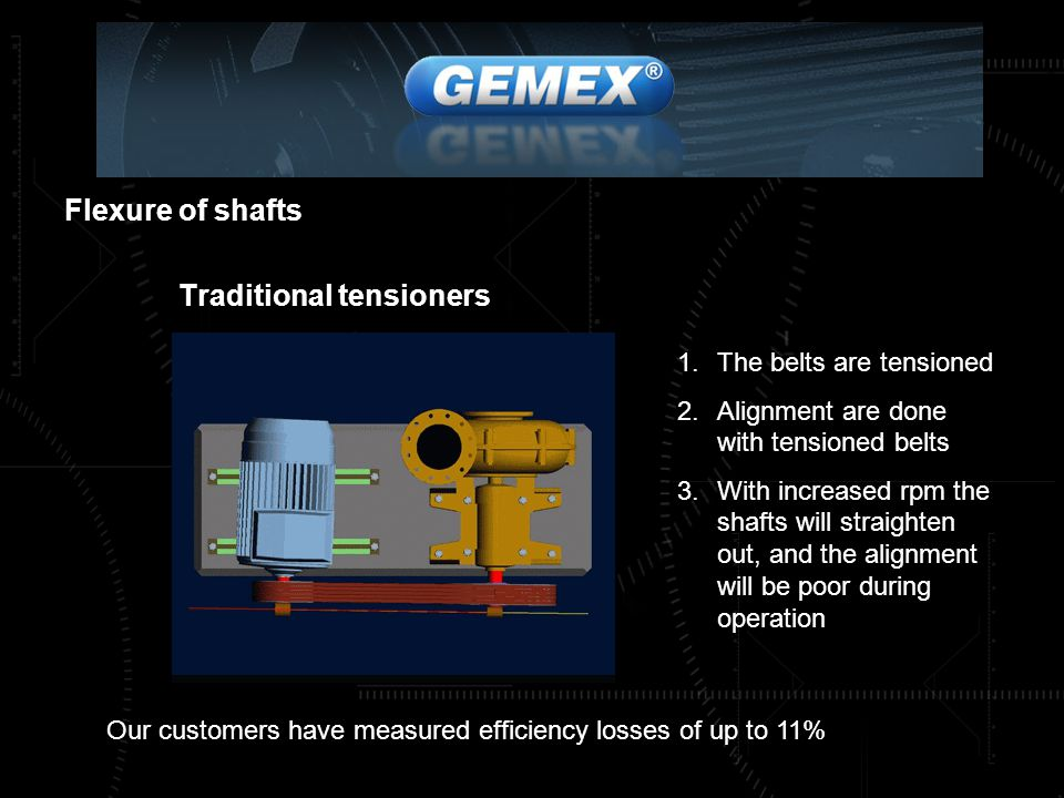 Flexure of shafts Traditional tensioners 1.The belts are tensioned 2.Alignment are done with tensioned belts 3.With increased rpm the shafts will straighten out, and the alignment will be poor during operation Our customers have measured efficiency losses of up to 11%