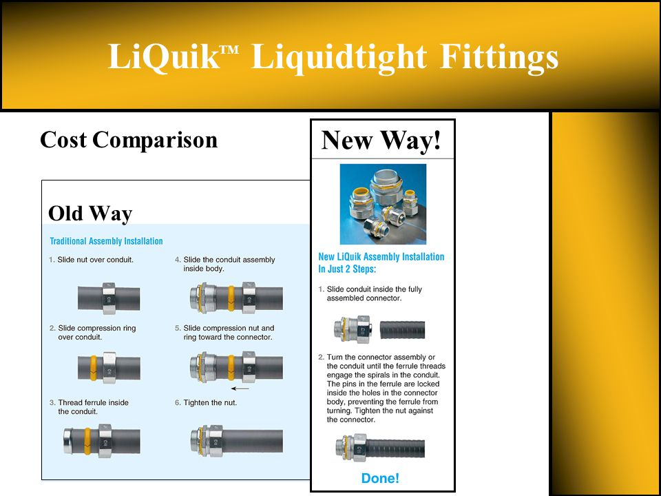 Old Way Cost Comparison LiQuik TM Liquidtight Fittings New Way!