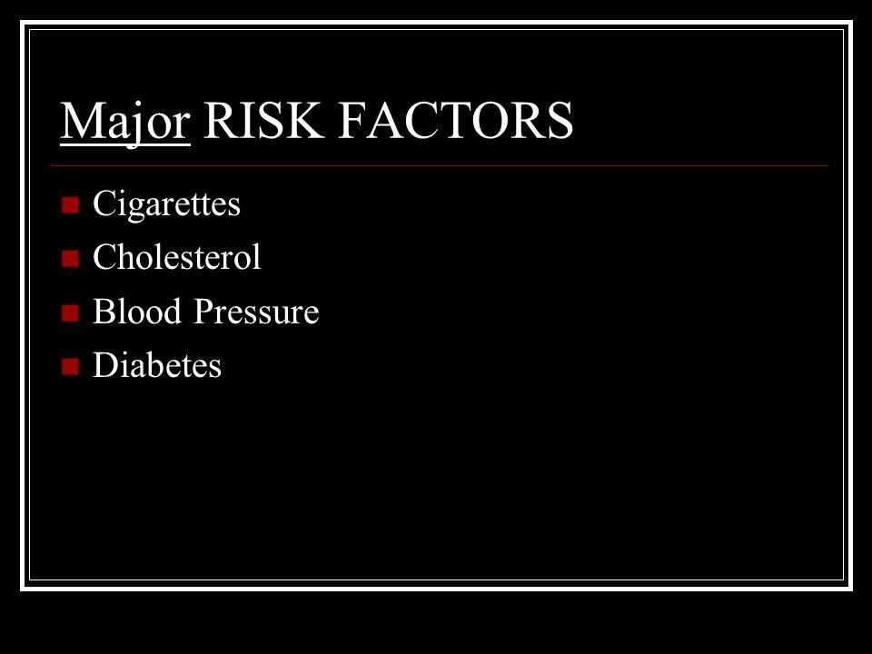 Major RISK FACTORS Cigarettes Cholesterol Blood Pressure Diabetes