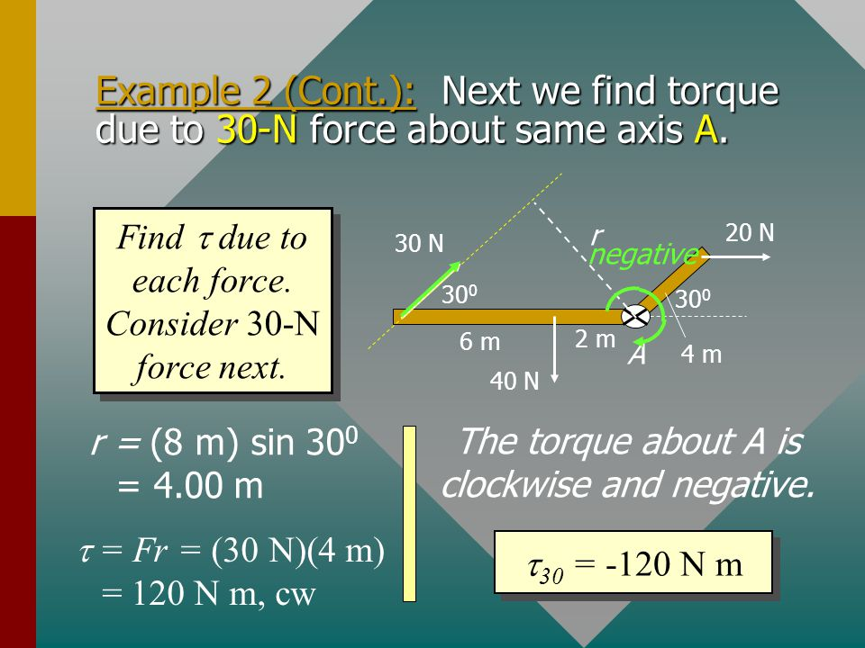 Example 2: Find resultant torque about axis A for the arrangement shown below: 30 0 6 m 2 m 4 m 20 N 30 N 40 N A Find  due to each force.