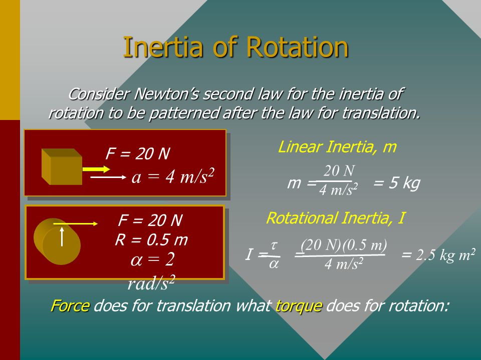 Newtons 2 nd law and rotation Define and calculate the moment of inertia for simple systems.Define and calculate the moment of inertia for simple systems.