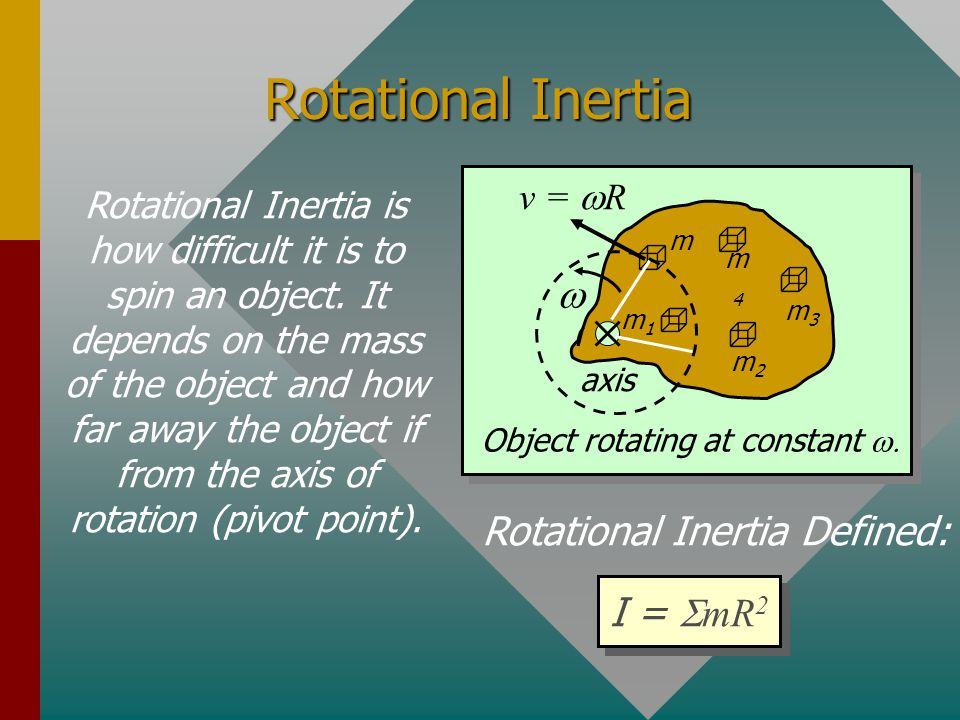 Inertia of Rotation Consider Newton's second law for the inertia of rotation to be patterned after the law for translation.