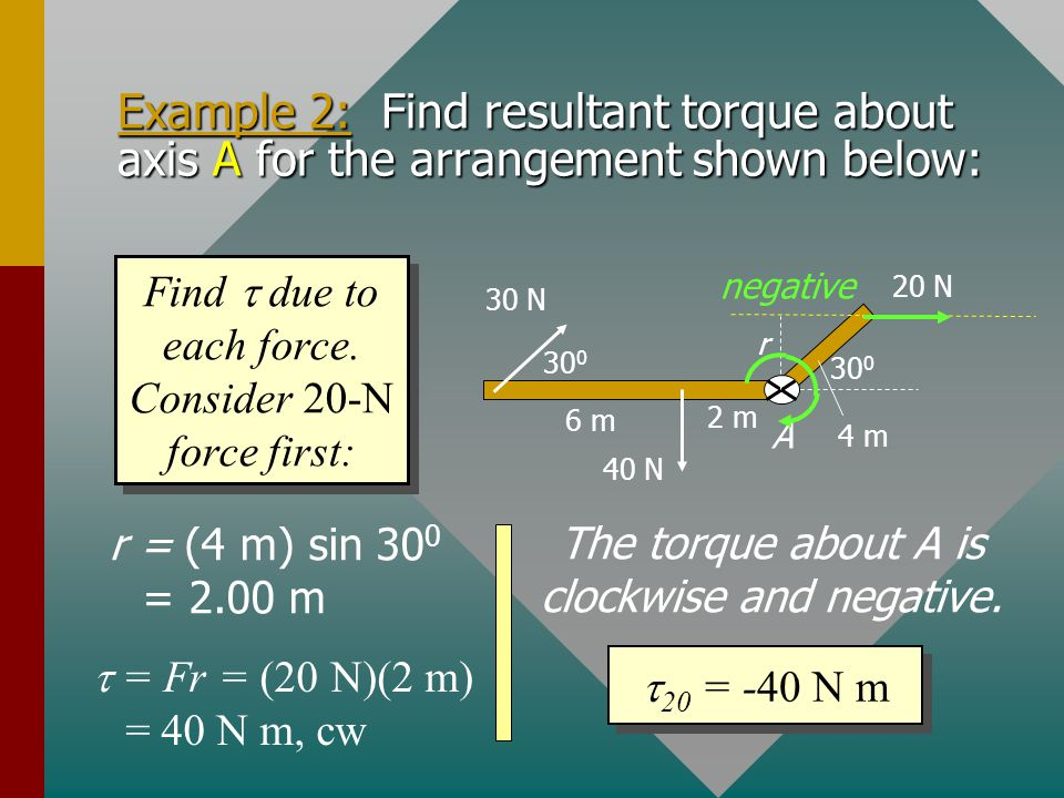 Calculating Resultant Torque Read, draw, and label a rough figure.Read, draw, and label a rough figure.