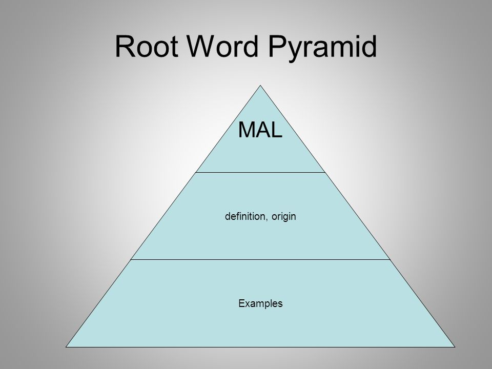 Root Word Pyramid MAL definition, origin Examples