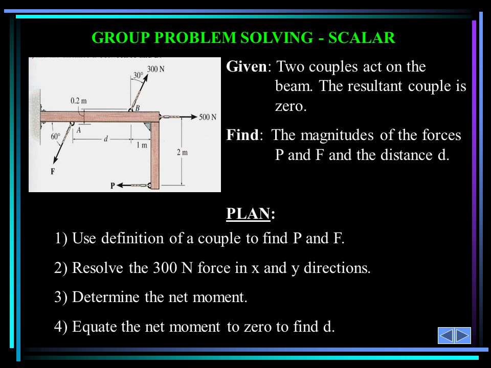 GROUP PROBLEM SOLVING - SCALAR Given: Two couples act on the beam. The resultant couple is zero. Find: The magnitudes of the forces P and F and the di