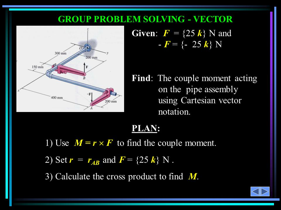 GROUP PROBLEM SOLVING - VECTOR Given: F = {25 k} N and - F = {- 25 k} N Find: The couple moment acting on the pipe assembly using Cartesian vector not