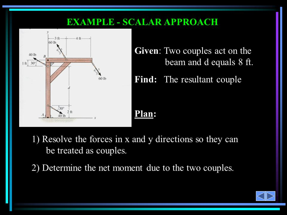 EXAMPLE - SCALAR APPROACH Given: Two couples act on the beam and d equals 8 ft. Find: The resultant couple Plan: 1) Resolve the forces in x and y dire