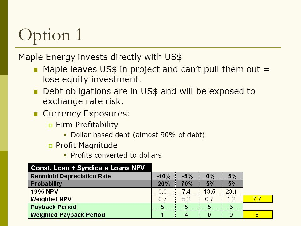 Option 1 Maple Energy invests directly with US$ Maple leaves US$ in project and can't pull them out = lose equity investment. Debt obligations are in