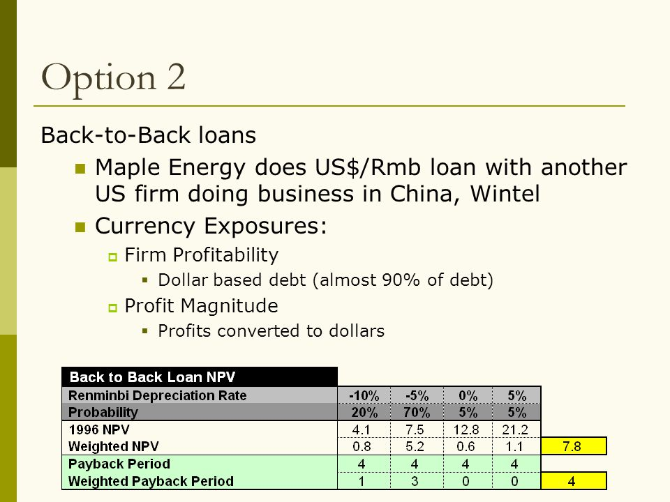 Option 2 Back-to-Back loans Maple Energy does US$/Rmb loan with another US firm doing business in China, Wintel Currency Exposures:  Firm Profitabili