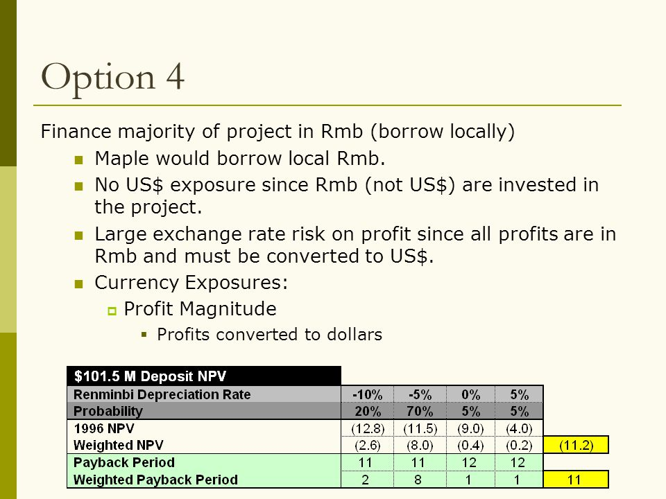 Option 4 Finance majority of project in Rmb (borrow locally) Maple would borrow local Rmb. No US$ exposure since Rmb (not US$) are invested in the pro