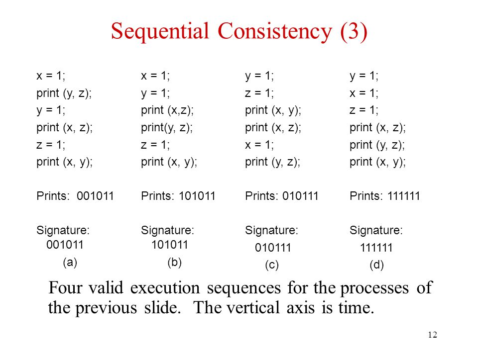 12 Sequential Consistency (3) Four valid execution sequences for the processes of the previous slide. The vertical axis is time. x = 1; print (y, z);