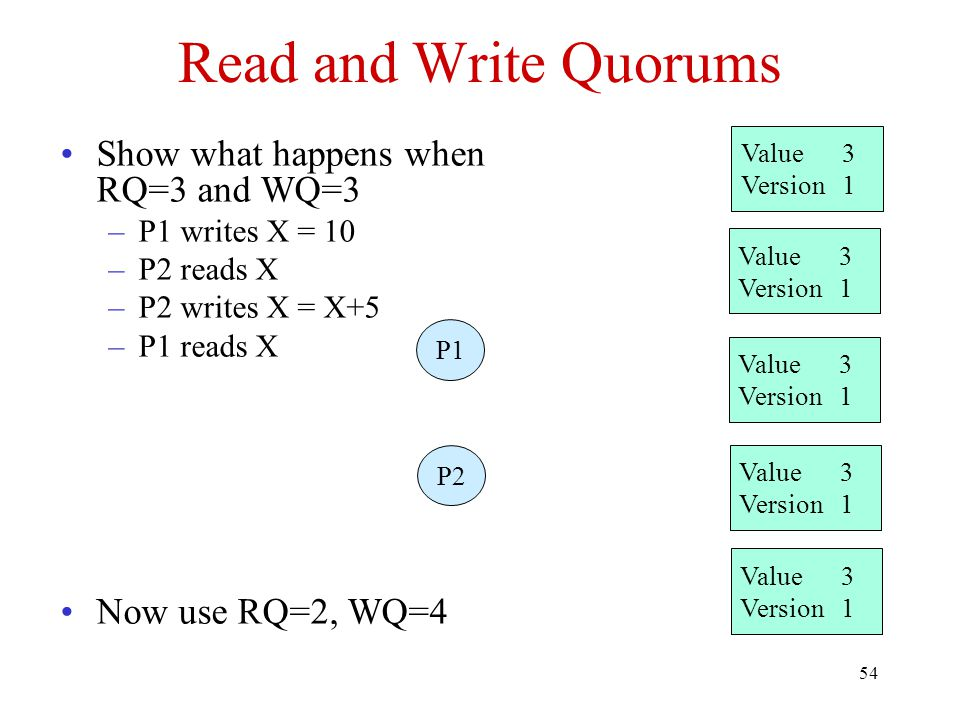 54 Read and Write Quorums Show what happens when RQ=3 and WQ=3 –P1 writes X = 10 –P2 reads X –P2 writes X = X+5 –P1 reads X Now use RQ=2, WQ=4 Value 3 Version 1 Value 3 Version 1 Value 3 Version 1 Value 3 Version 1 P1 Value 3 Version 1 P2