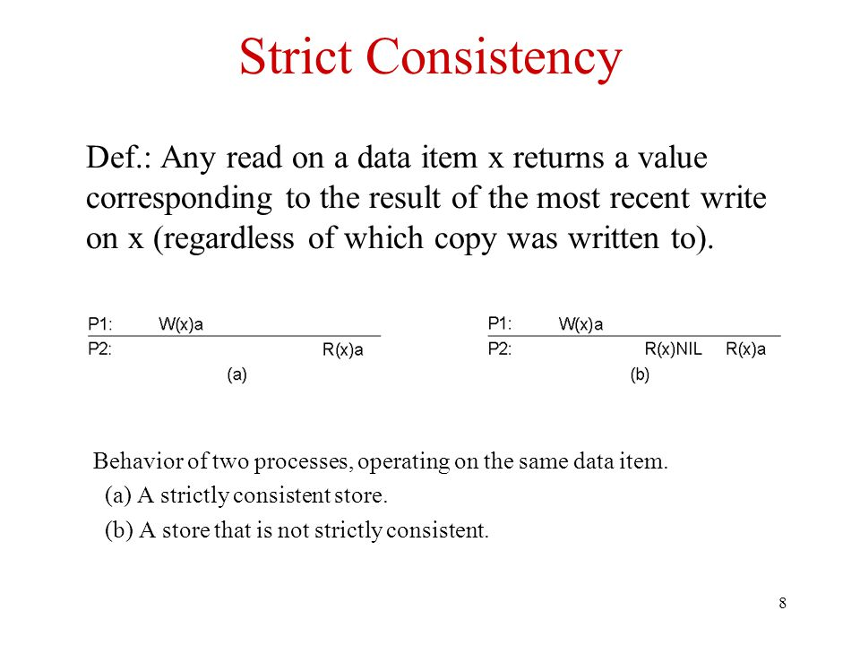 8 Strict Consistency Behavior of two processes, operating on the same data item. (a) A strictly consistent store. (b) A store that is not strictly con