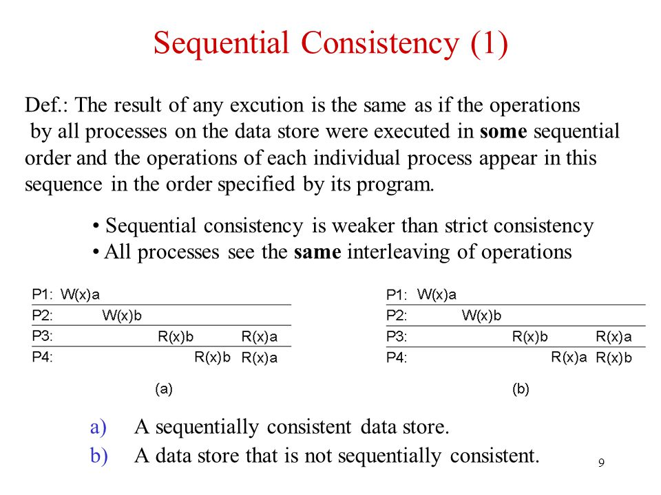 9 Sequential Consistency (1) a)A sequentially consistent data store. b)A data store that is not sequentially consistent. Def.: The result of any excut