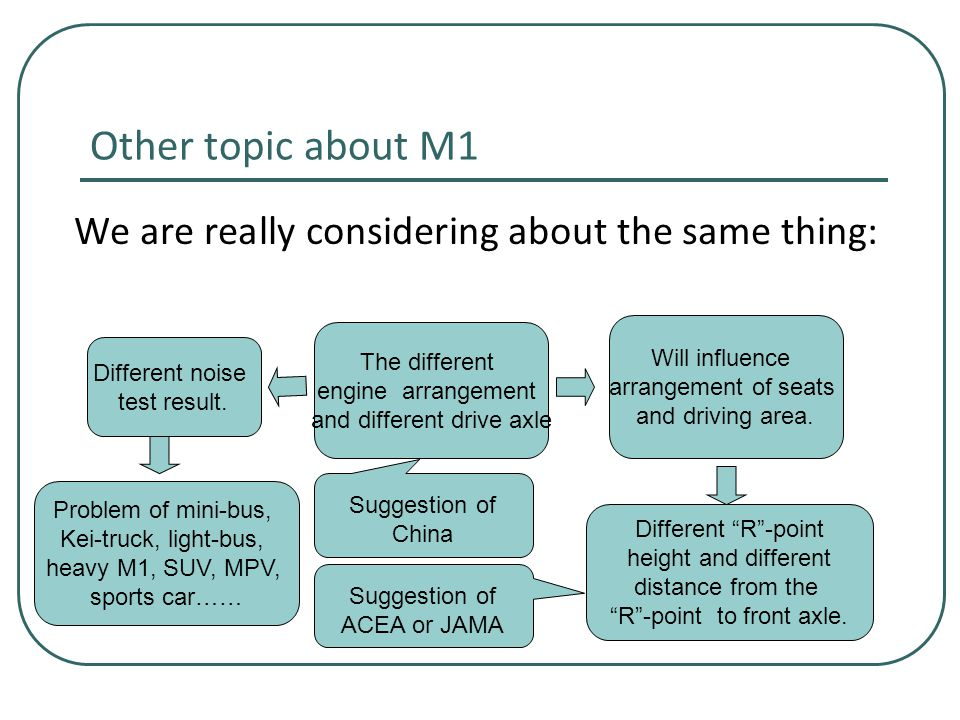 Other topic about M1 We are really considering about the same thing: The different engine arrangement and different drive axle Will influence arrangement of seats and driving area.