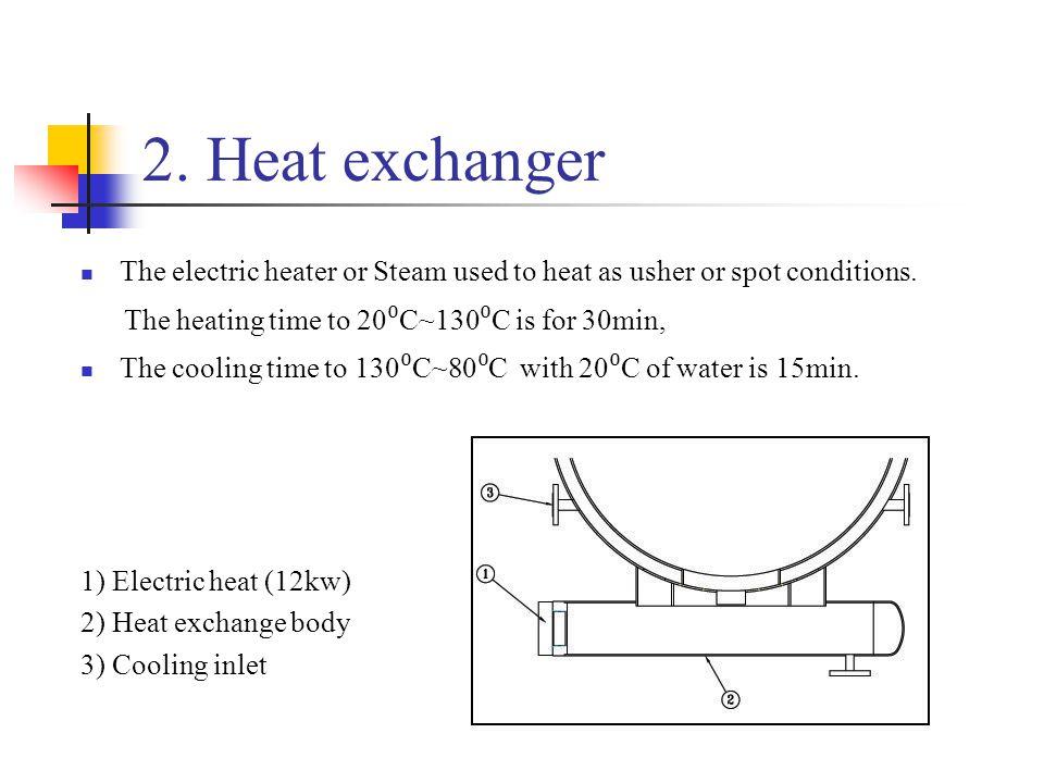 3.Circulation pump The circulation pump is high pressured centrifugal pump.