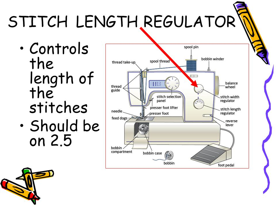 STITCH LENGTH REGULATOR Controls the length of the stitches Should be on 2.5