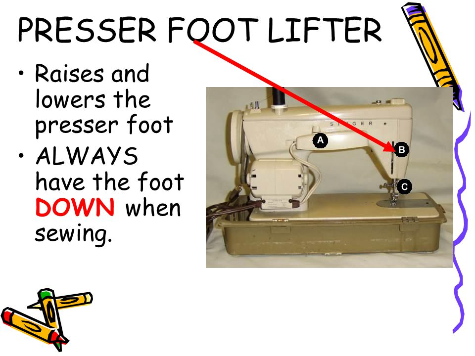 PRESSER FOOT LIFTER Raises and lowers the presser foot ALWAYS have the foot DOWN when sewing.