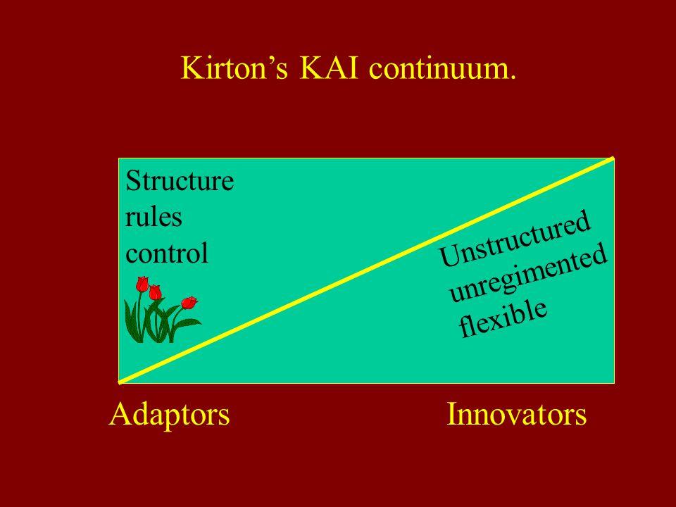 Structure rules control Unstructured unregimented flexible Kirton's KAI continuum.