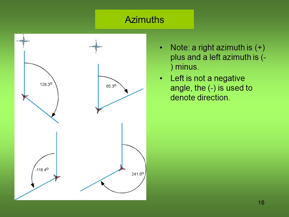 16 Azimuths Note: a right azimuth is (+) plus and a left azimuth is (- ) minus. Left is not a negative angle, the (-) is used to denote direction.