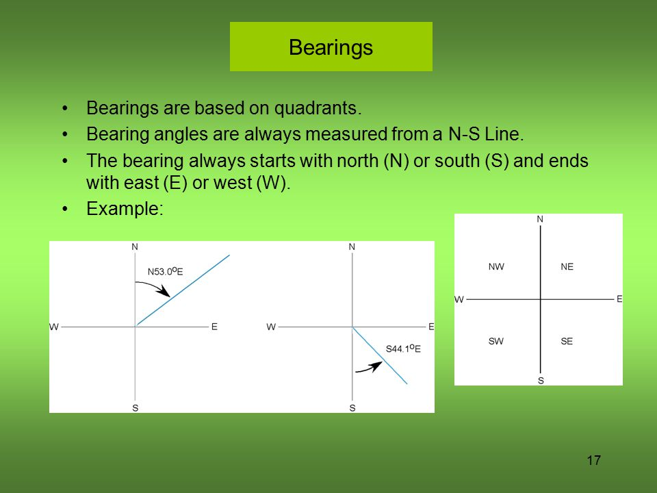 17 Bearings Bearings are based on quadrants. Bearing angles are always measured from a N-S Line. The bearing always starts with north (N) or south (S)