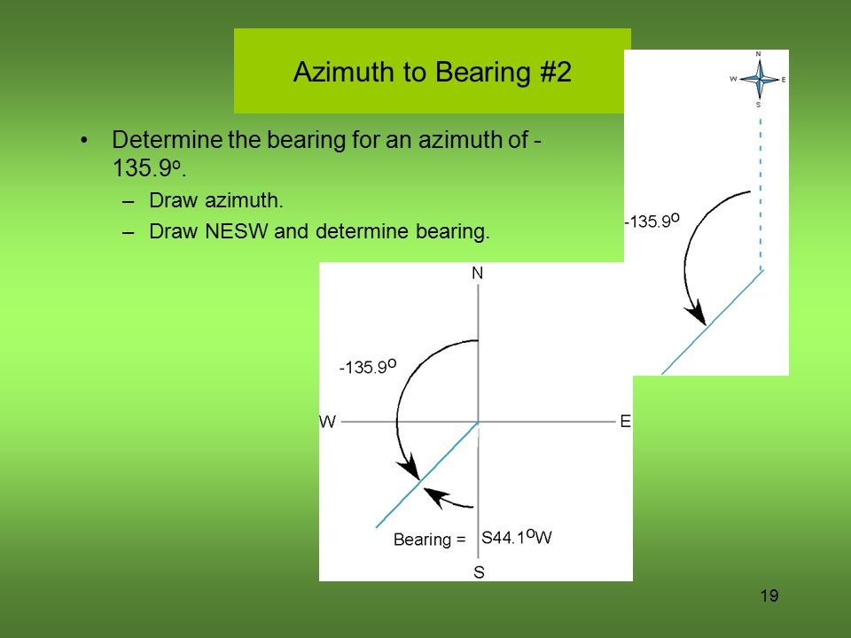 19 Azimuth to Bearing #2 Determine the bearing for an azimuth of - 135.9 o. –Draw azimuth. –Draw NESW and determine bearing.