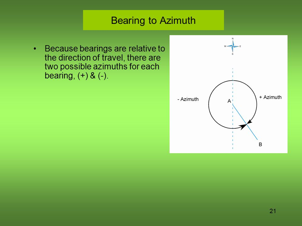 21 Bearing to Azimuth Because bearings are relative to the direction of travel, there are two possible azimuths for each bearing, (+) & (-).