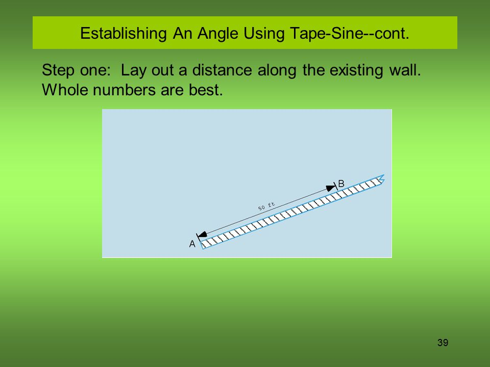 39 Establishing An Angle Using Tape-Sine--cont. Step one: Lay out a distance along the existing wall. Whole numbers are best.