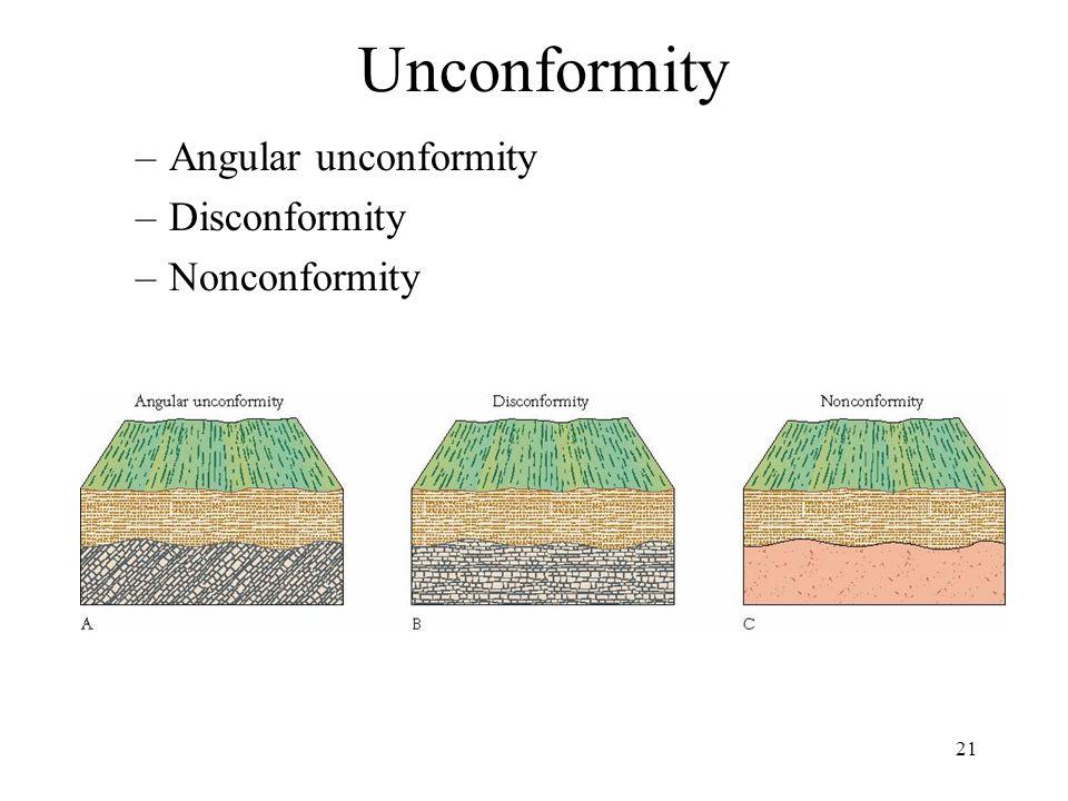 21 Unconformity –Angular unconformity –Disconformity –Nonconformity