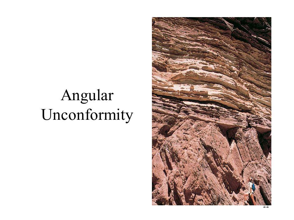 22 Angular Unconformity