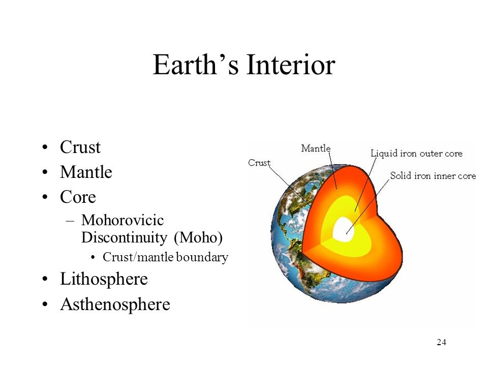 24 Earth's Interior Crust Mantle Core –Mohorovicic Discontinuity (Moho) Crust/mantle boundary Lithosphere Asthenosphere