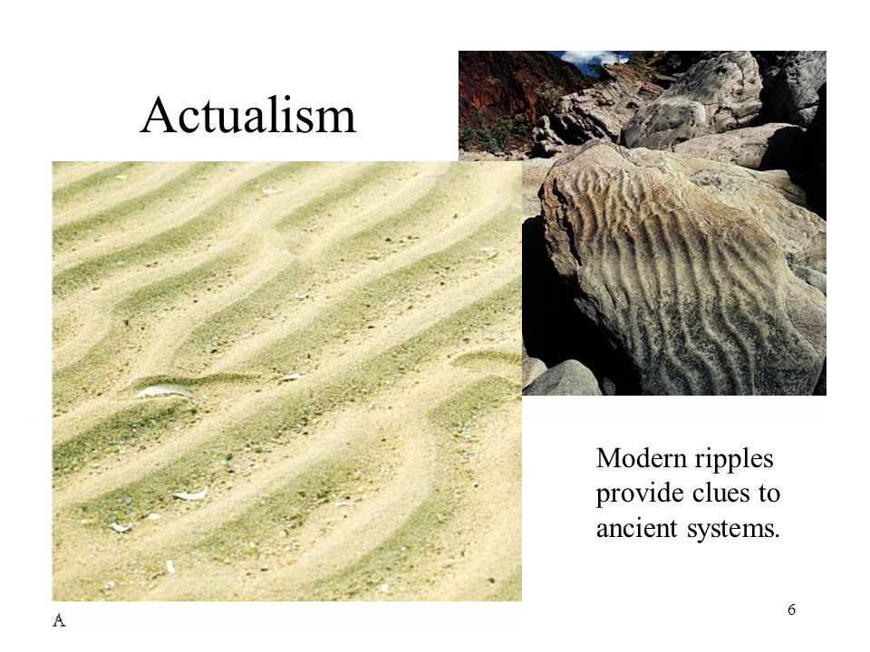 6 Actualism Modern ripples provide clues to ancient systems.