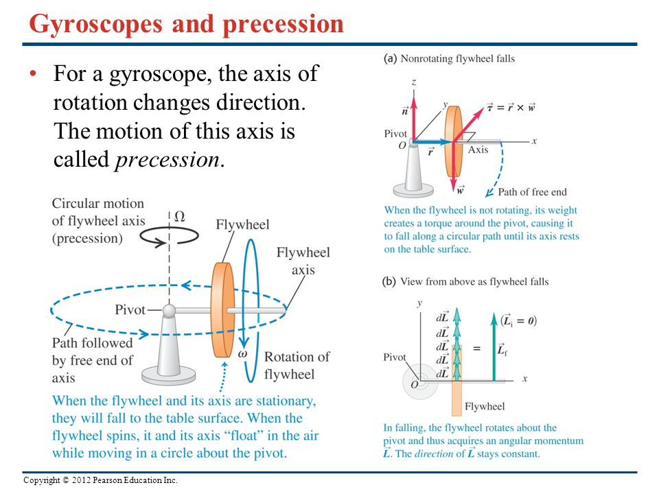 Copyright © 2012 Pearson Education Inc. Gyroscopes and precession For a gyroscope, the axis of rotation changes direction. The motion of this axis is