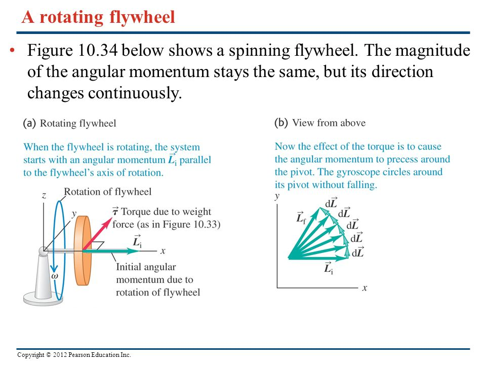 Copyright © 2012 Pearson Education Inc. A rotating flywheel Figure 10.34 below shows a spinning flywheel. The magnitude of the angular momentum stays