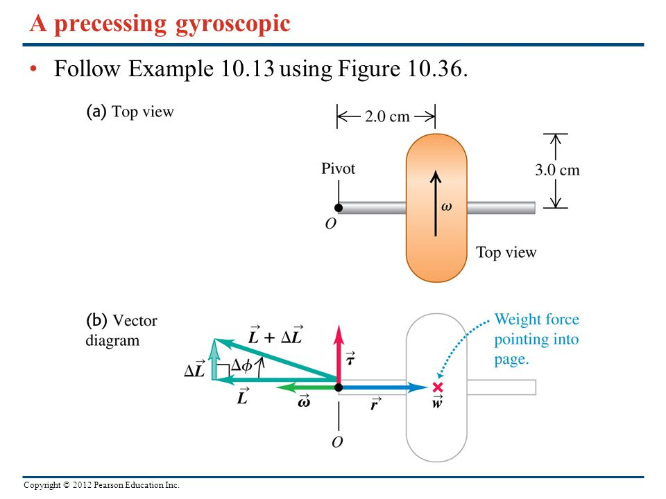 Copyright © 2012 Pearson Education Inc. A precessing gyroscopic Follow Example 10.13 using Figure 10.36.