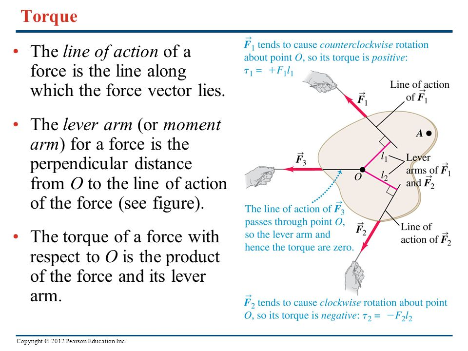 Copyright © 2012 Pearson Education Inc. Torque The line of action of a force is the line along which the force vector lies. The lever arm (or moment a