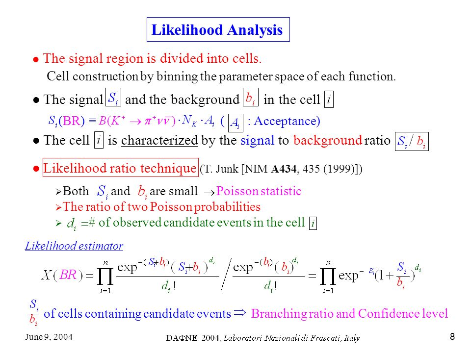 June 9, 20048 Likelihood Analysis Branching ratio and Confidence level  Both and are small Poisson statistic  The ratio of two Poisson probabilities  # of observed candidate events in the cell The signal region is divided into cells.