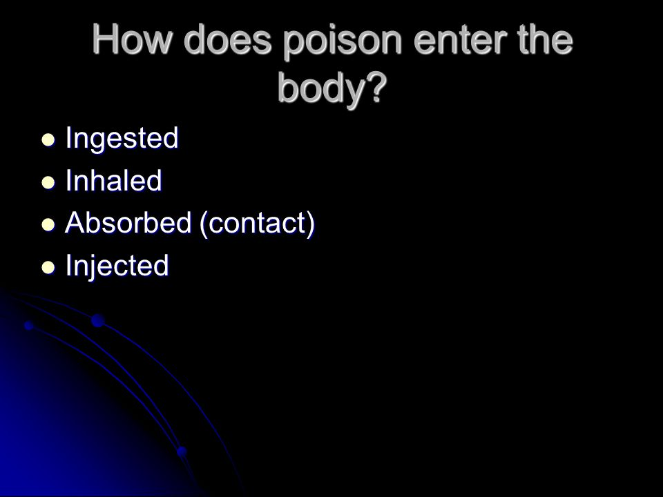 How does poison enter the body.