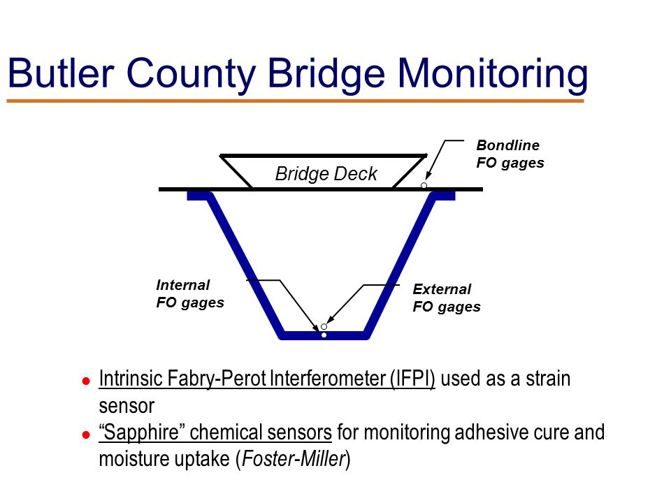 Butler County Bridge Monitoring Bridge Deck External FO gages Internal FO gages Bondline FO gages Intrinsic Fabry-Perot Interferometer (IFPI) used as